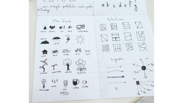 """Falar visualmente é o novo """"designers devem programar"""" (versão ISA e TDC 2017)"""