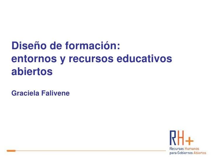 Estrategias para la implementación de la innovación en la capacitación Graciela Falivene – Ayelén Martínez ColomerDiseño d...