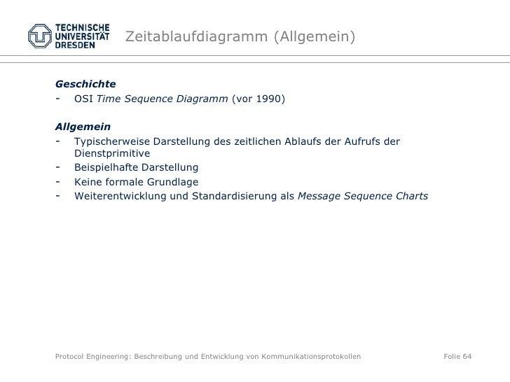 Protocol Engineering: Beschreibung und Entwicklung von Kommunikations…