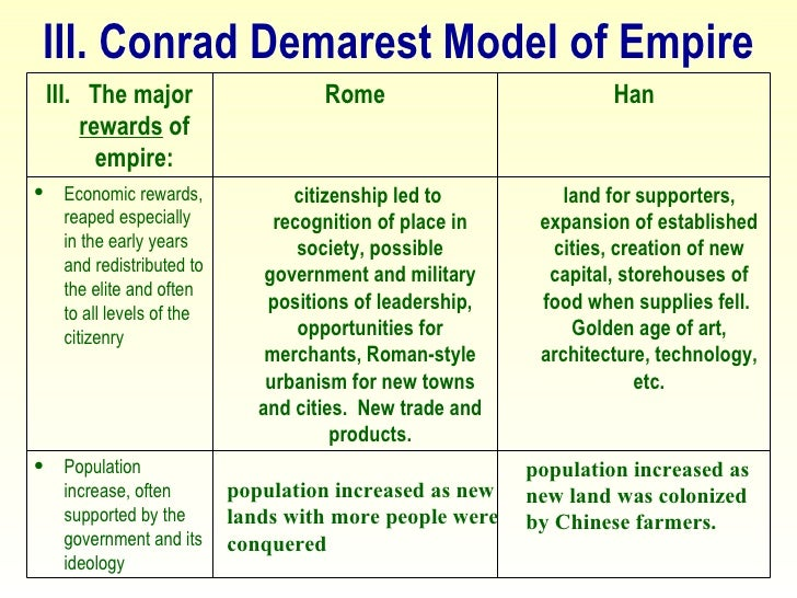 conrad demarest - rome essay Consists of 70 multiple-choice questions and 3 essays if you perform well, you may earn college credits and be  rome, han china, africa, the americas, and india b contact and change over time c trade and international connections  2 conrad demarest model of empires b assignment.