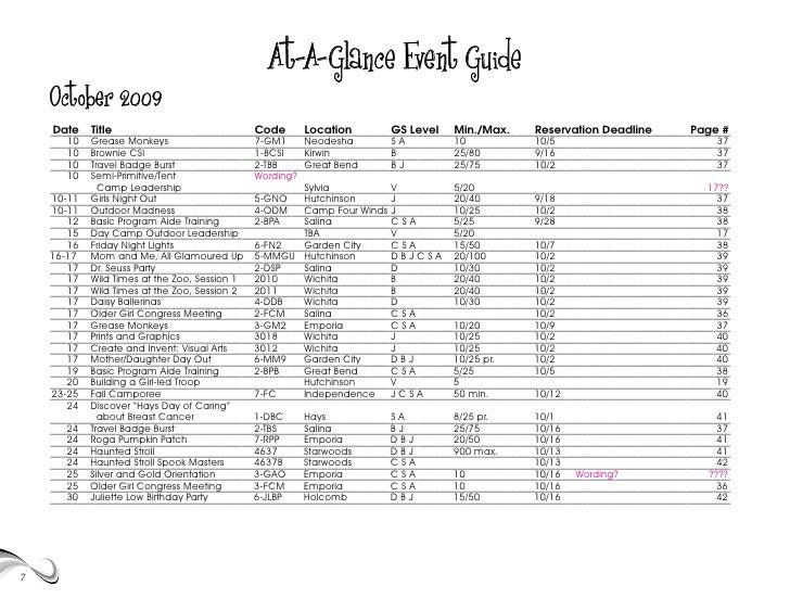 Fall 2009 Program Book