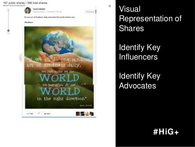 Google+ Ripples  Visual Representation of Shares Identify Key Influencers Identify Key Advocates  #HiG+