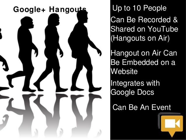 Google+ Hangouts  Up to 10 People Can Be Recorded & Shared on YouTube (Hangouts on Air) Hangout on Air Can Be Embedded on ...
