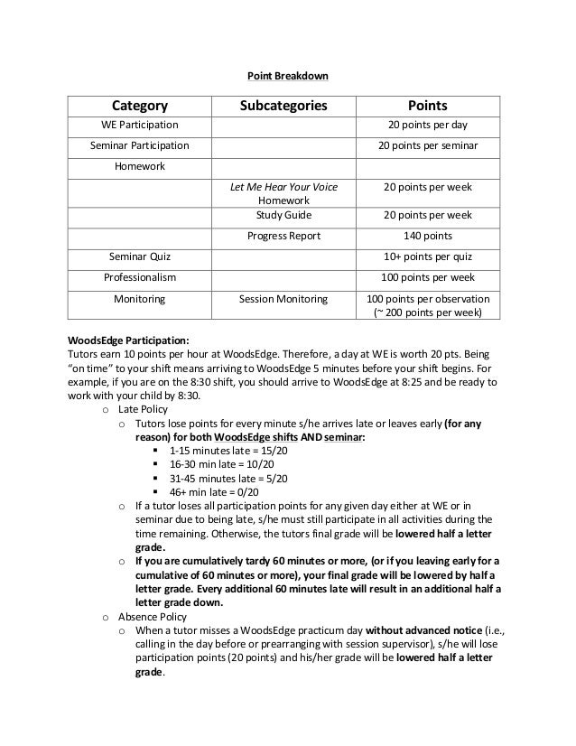syllabus fall 2014 nd Fall 2014 nsci 4961 syllabus dr fleming 5 i will never do for students what students can do for themselves that said, i will work hard and use multiple ways of teaching to help you succeed in this course.