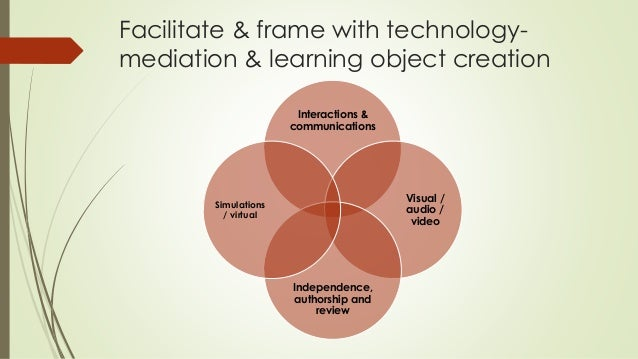 Facilitate & frame with technology-mediation  & learning object creation  Interactions &  communications  Visual /  audio ...