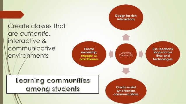 Create classes that  are authentic,  interactive &  communicative  environments  Design for rich  interactions  Learning  ...