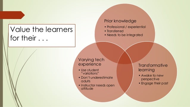Value the learners  for their . . .  Prior knowledge  • Professional / experiential  • Transferred  • Needs to be integrat...