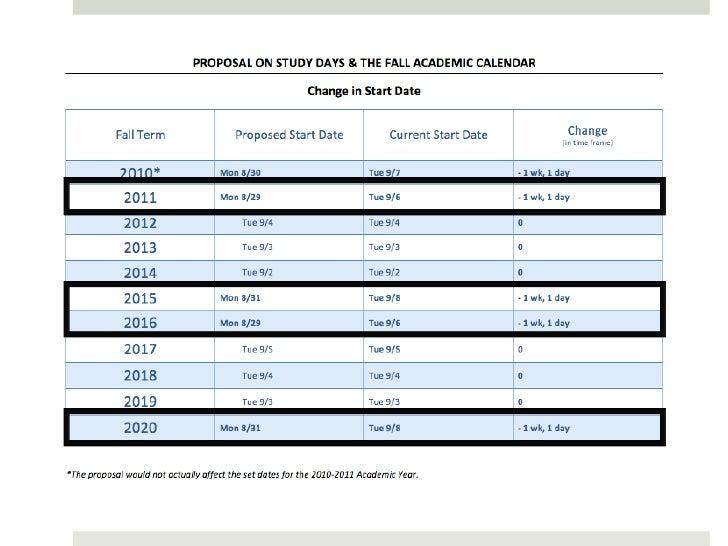 Nyc Public School Calendar 2016-2020 Fall Academic Calendar   Council Study & Proposal