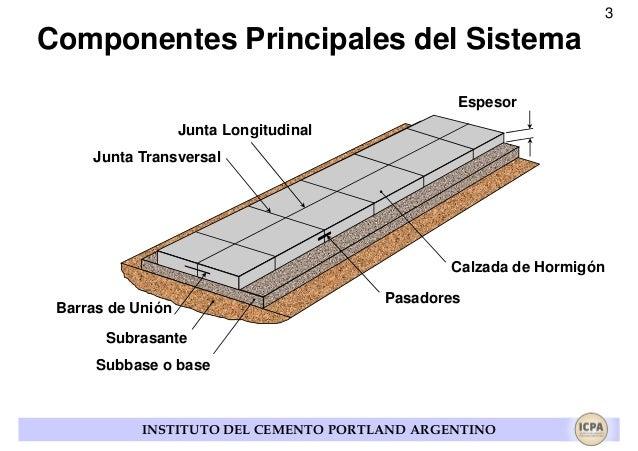 Fallas pavimento rigido for Empresas de pavimentos de hormigon