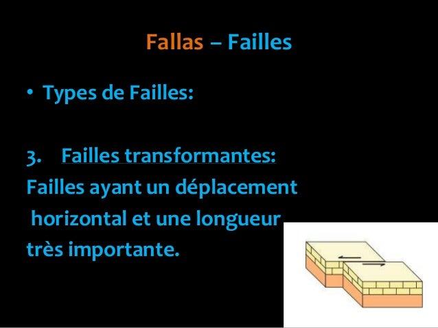 Fallas – Failles• Types de Failles:3. Failles transformantes:Failles ayant un déplacementhorizontal et une longueurtrès im...