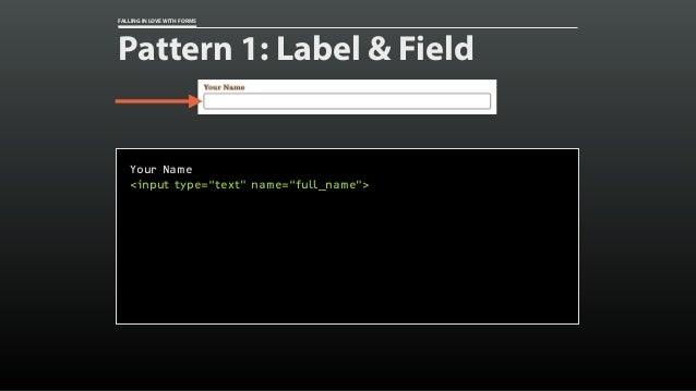 "FALLING IN LOVE WITH FORMS Pattern 1: Label & Field Your Name <input type=""text"" name=""full_name"">"