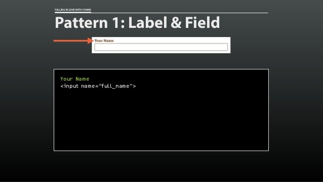 """FALLING IN LOVE WITH FORMS Pattern 1: Label & Field Your Name <input name=""""full_name"""">"""