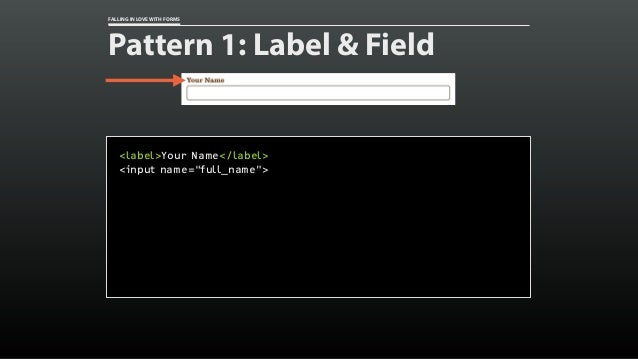 "FALLING IN LOVE WITH FORMS Pattern 1: Label & Field <label>Your Name</label> <input name=""full_name"">"