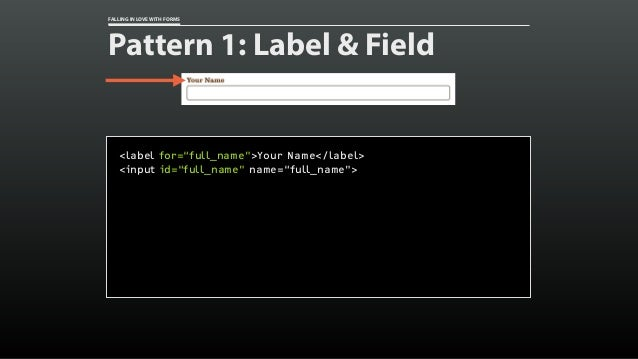 "FALLING IN LOVE WITH FORMS Pattern 1: Label & Field <label for=""full_name"">Your Name</label> <input id=""full_name"" name=""f..."