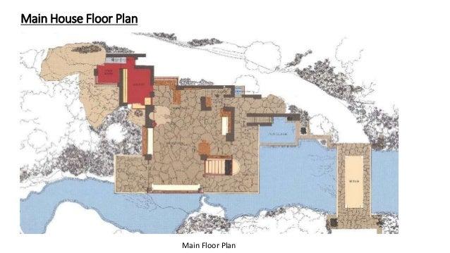 Main House Floor Plan Main Floor Plan ...