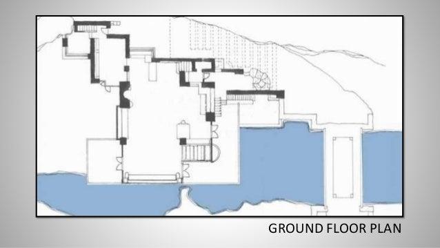 3. GROUND FLOOR PLAN ...