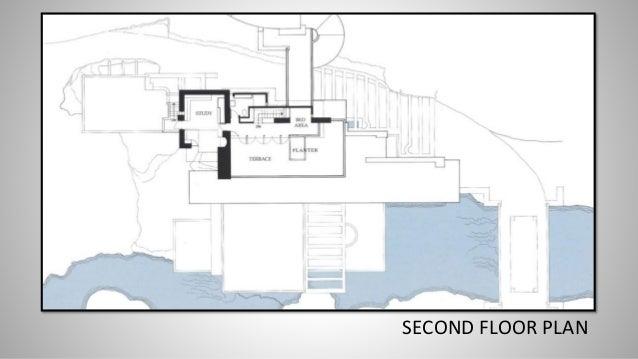 FIRST FLOOR PLAN; 5.
