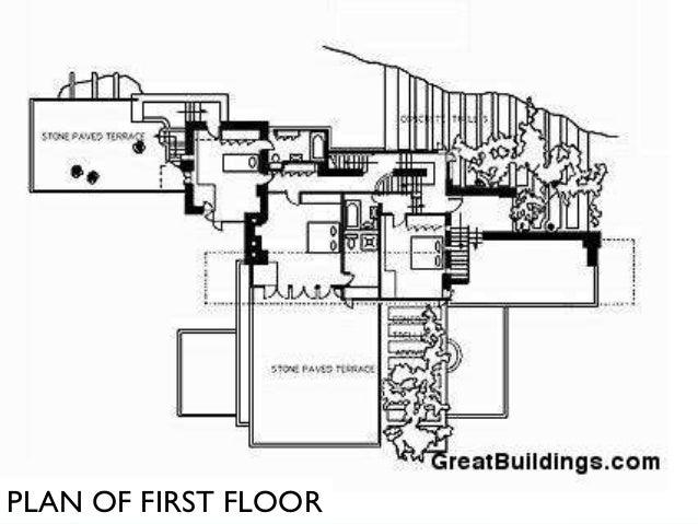 PLAN OF GROUND FLOOR; 15.