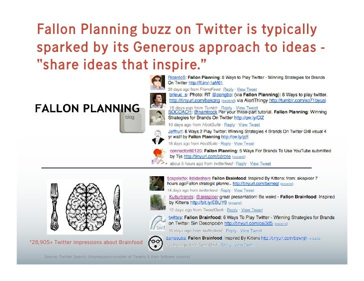 """Fallon Planning buzz on Twitter is typically   sparked by its Generous approach to ideas -   """"share ideas that inspire.""""  ..."""