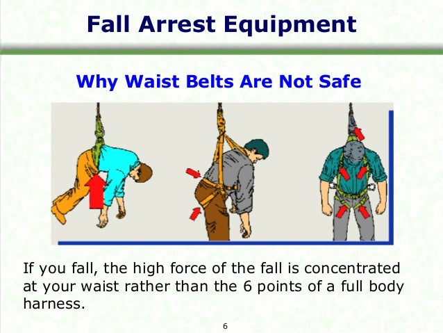 roofing fall protection training by 10 638?cb=1435297018 roofing fall protection training by