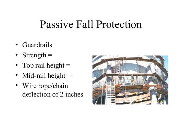 OSHA regulations Fall protection