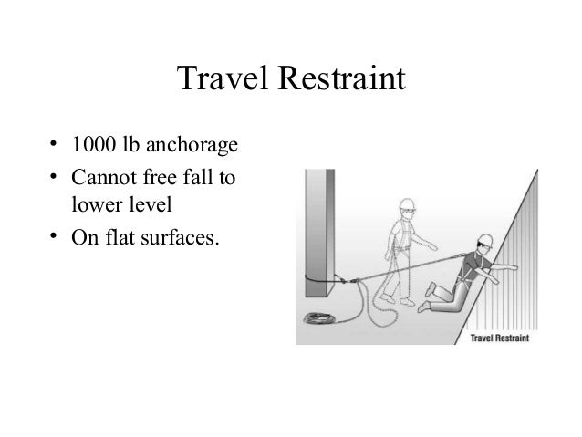Travel Restraint System Definition