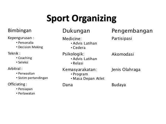 Sport Organizing Bimbingan Kepengurusan : • Personalia • Decision Making Teknik : • Coaching • Seleksi Arbitral : • Perwas...