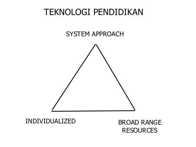 TEKNOLOGI PENDIDIKAN SYSTEM APPROACH INDIVIDUALIZED BROAD RANGE RESOURCES