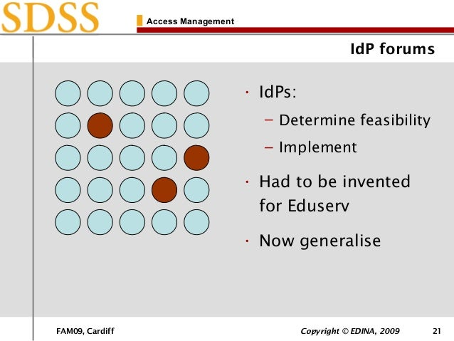 FAM09, Cardiff Copyright © EDINA, 2009 21 Access Management IdP forums • IdPs: – Determine feasibility – Implement • Had t...