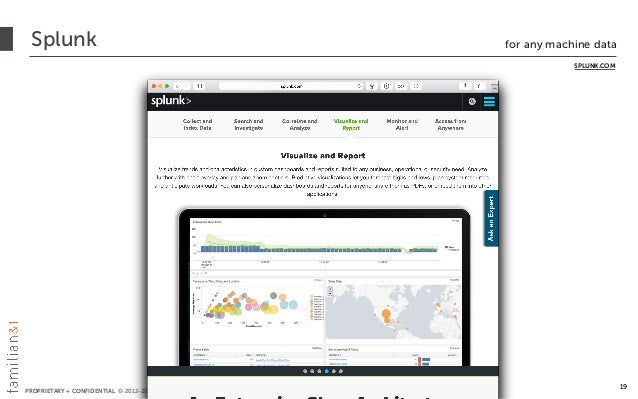 PROPRIETARY + CONFIDENTIAL © 2012-2016 All Rights Reserved Splunk for any machine data 19 SPLUNK.COM