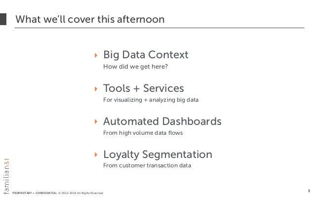 Fam1 Big Data + Visualization Slide 3