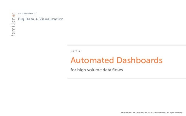 PROPRIETARY + CONFIDENTIAL © 2012-16 Familian&1, All Rights Reserved an overview of Big Data + Visualization Part 3 Autom...