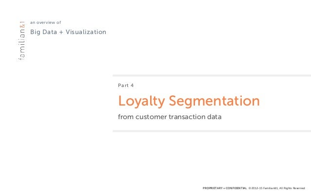 PROPRIETARY + CONFIDENTIAL © 2012-15 Familian&1, All Rights Reserved an overview of Big Data + Visualization Part 4 Loyal...
