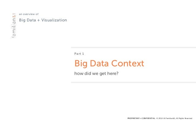 PROPRIETARY + CONFIDENTIAL © 2012-16 Familian&1, All Rights Reserved an overview of Big Data + Visualization Part 1 Big D...