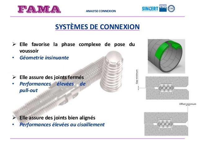 ANALYSE CONNEXION FAMA dispose d'un système de connexion SUPERCONNECTEUR et SMARTBLOCK, Reconnu : «Invention nouvelle et c...