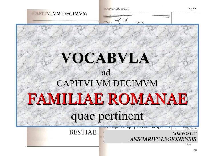 VOCABVLA  ad  CAPITVLVM DECIMVM FAMILIAE ROMANAE quae pertinent COMPOSVIT ANSGARIVS LEGIONENSIS
