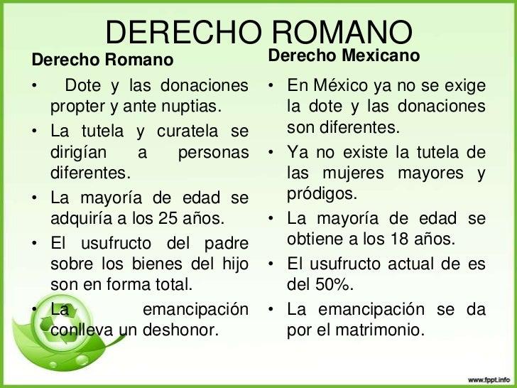 Matrimonio Derecho Romano Definicion : Matrimonio romano y actual programas para el por