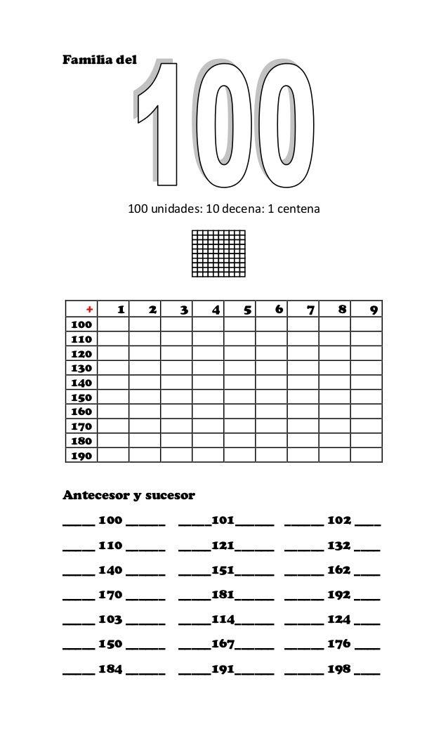 Familia del 100 unidades: 10 decena: 1 centena + 1 2 3 4 5 6 7 8 9 100 110 120 130 140 150 160 170 180 190 Antecesor y suc...