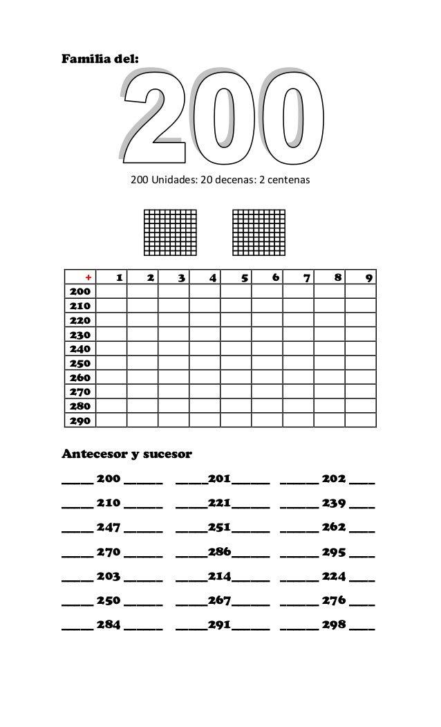 Numeros Del 100 Al 300 Lessons Blendspace