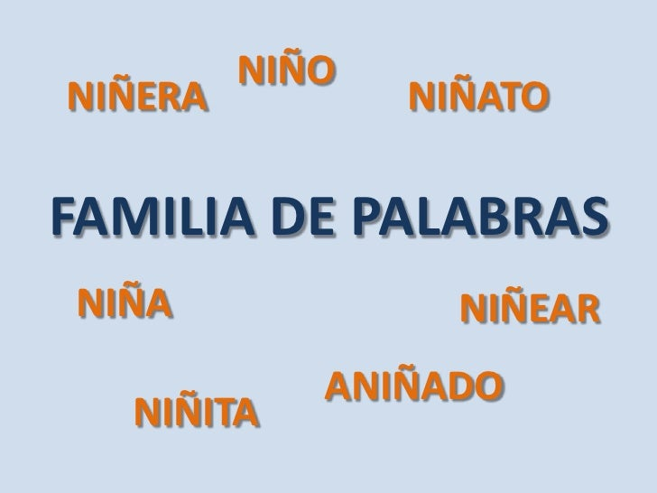 NIÑONIÑERA          NIÑATOFAMILIA DE PALABRASNIÑA              NIÑEAR            ANIÑADO  NIÑITA