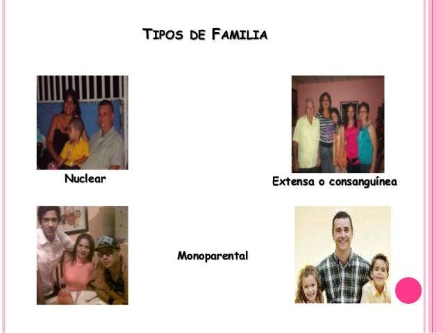 Familia formadora en derechos humanos Tipos de familia nuclear
