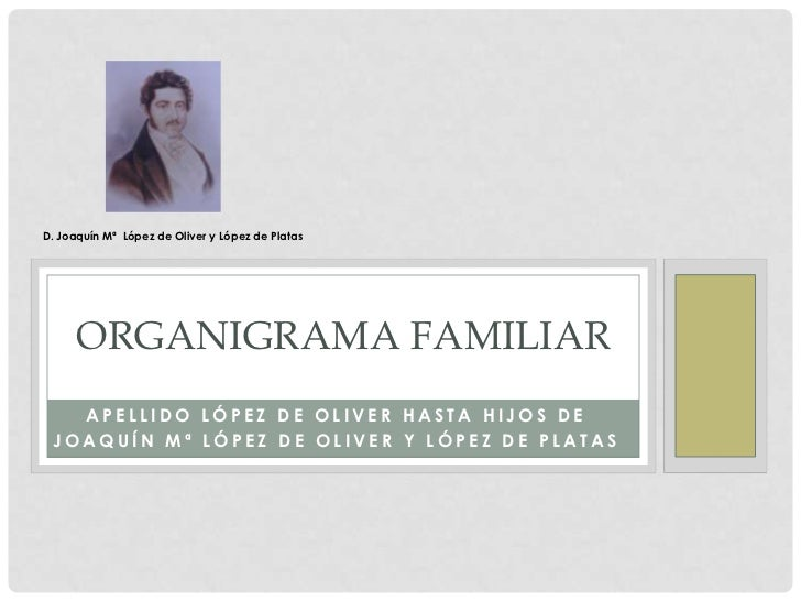 Apellido López de Oliver hasta hijos de<br />Joaquín Mª López de Oliver y López de platas<br />Organigrama familiar<br />D...