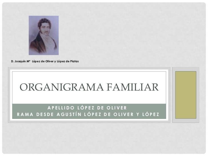 Apellido López de Oliver<br /> rama desde Agustín López de Oliver y López<br />Organigrama familiar<br />D. Joaquín Mª  Ló...