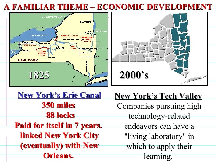 A FAMILIAR THEME – ECONOMIC DEVELOPMENT New York's Erie Canal   350 miles   88 locks Paid for itself in 7 years.   linked ...