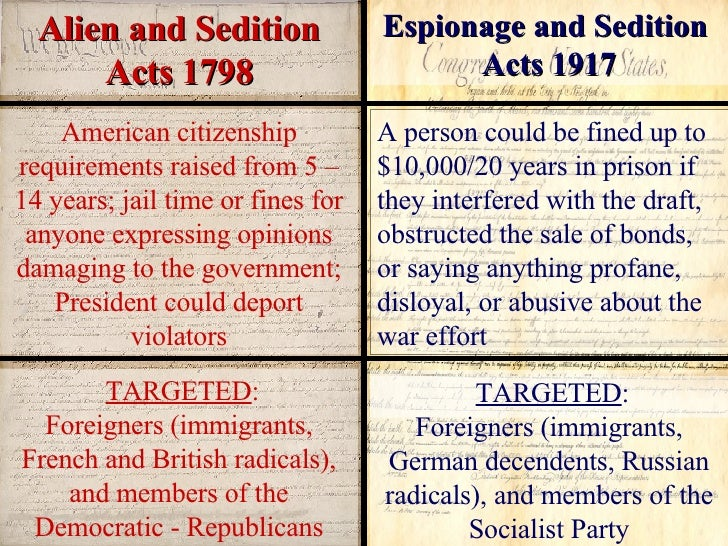 1917 espionage and sedition act and patriot act