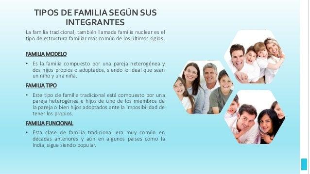 Familia Tradicional Vs Familia Moderna