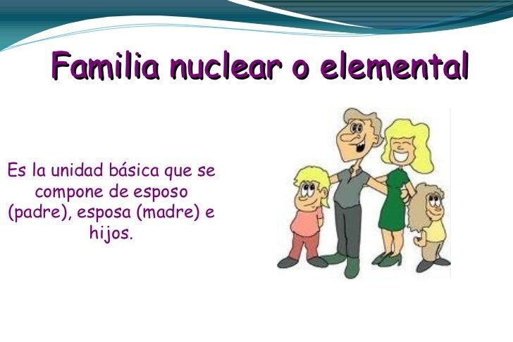Familia y educacion familiar