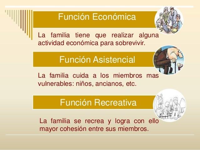 Familia y matrimonio for Concepto de la familia para ninos