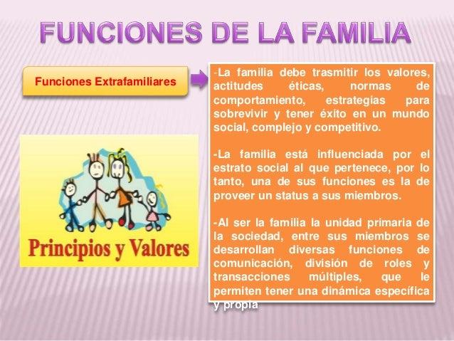 Familia y sus funciones for Concepto de la familia para ninos