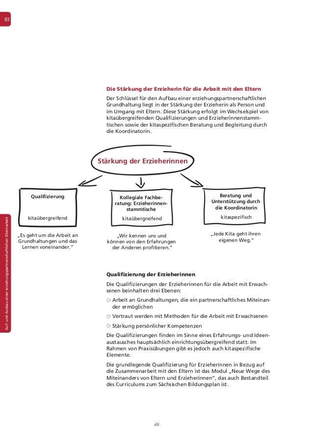 elternzusammenarbeit vermittelndberatendkooperierend ttigkeiten der erzieherin in bezug auf eltern partnerschaftliche grundhaltung 48 - Angebotsplanung Erzieher Muster